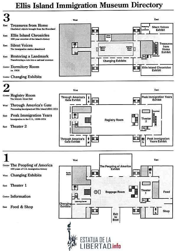 Mapa Directorio del Museo de la Inmigración de Ellis Island.