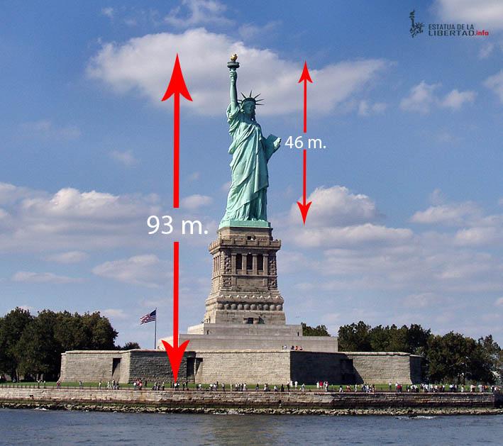 medidas estatua de la libertad